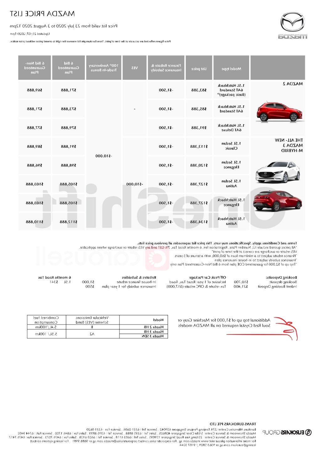 mazda price list 2020 New Review