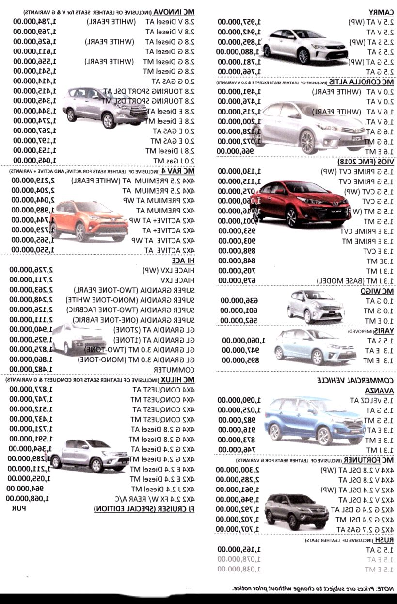 toyota philippines price list 2020 New Model and Performance