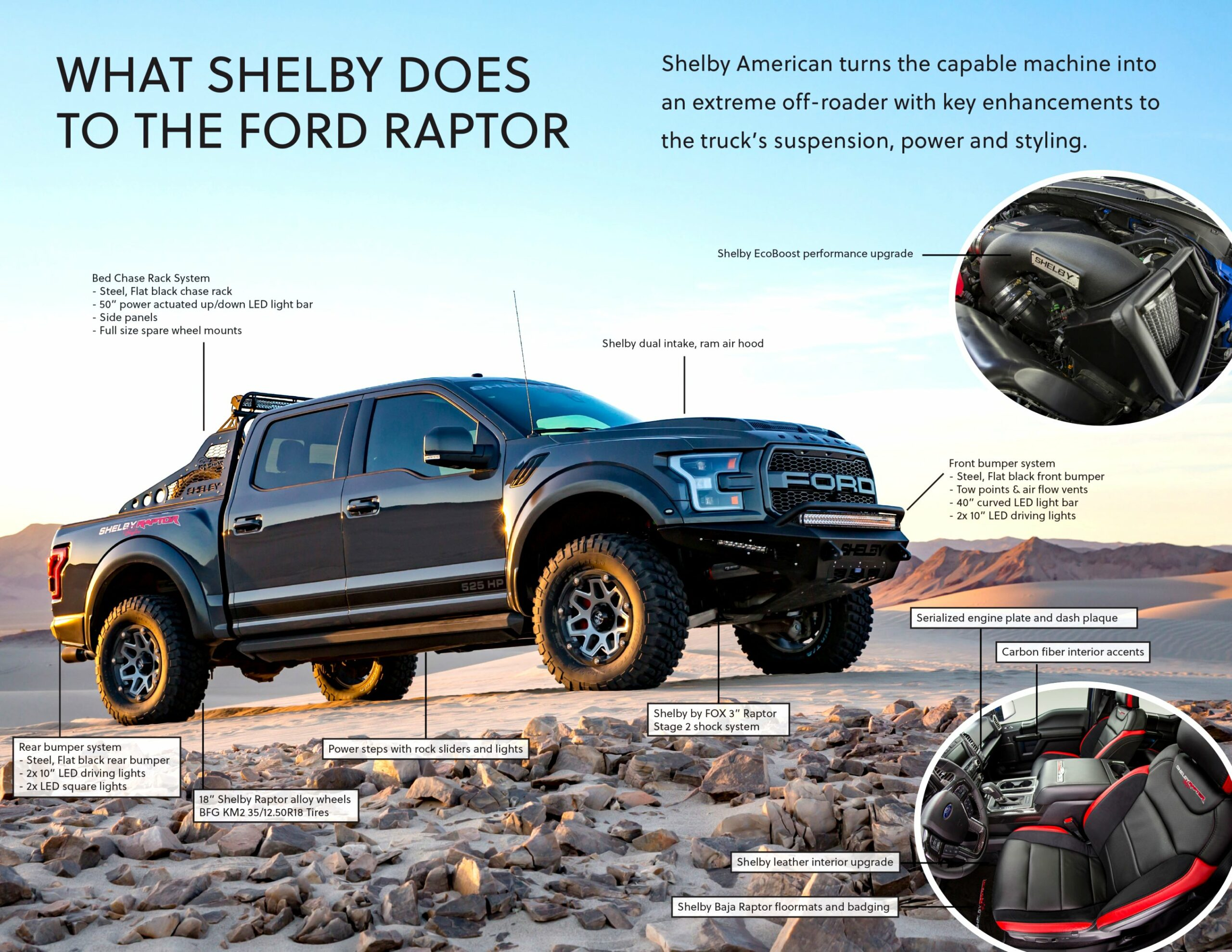 2020 ford raptor price Images