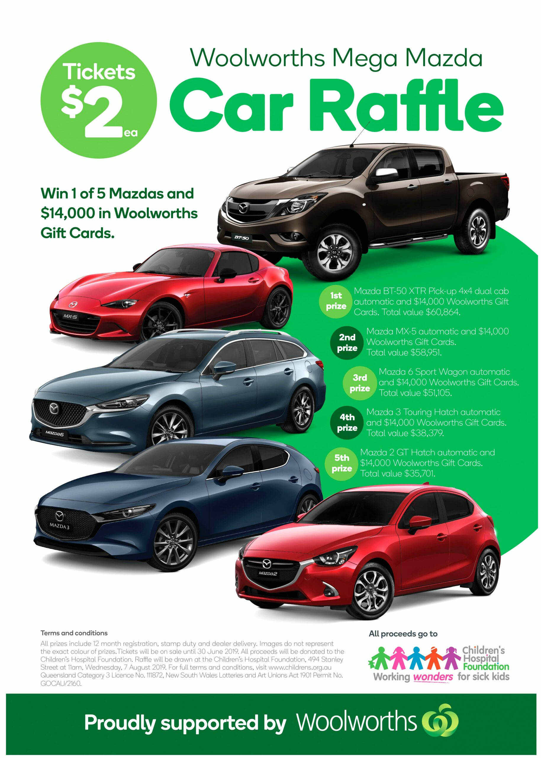 woolworths mazda raffle 2021 Review and Release date