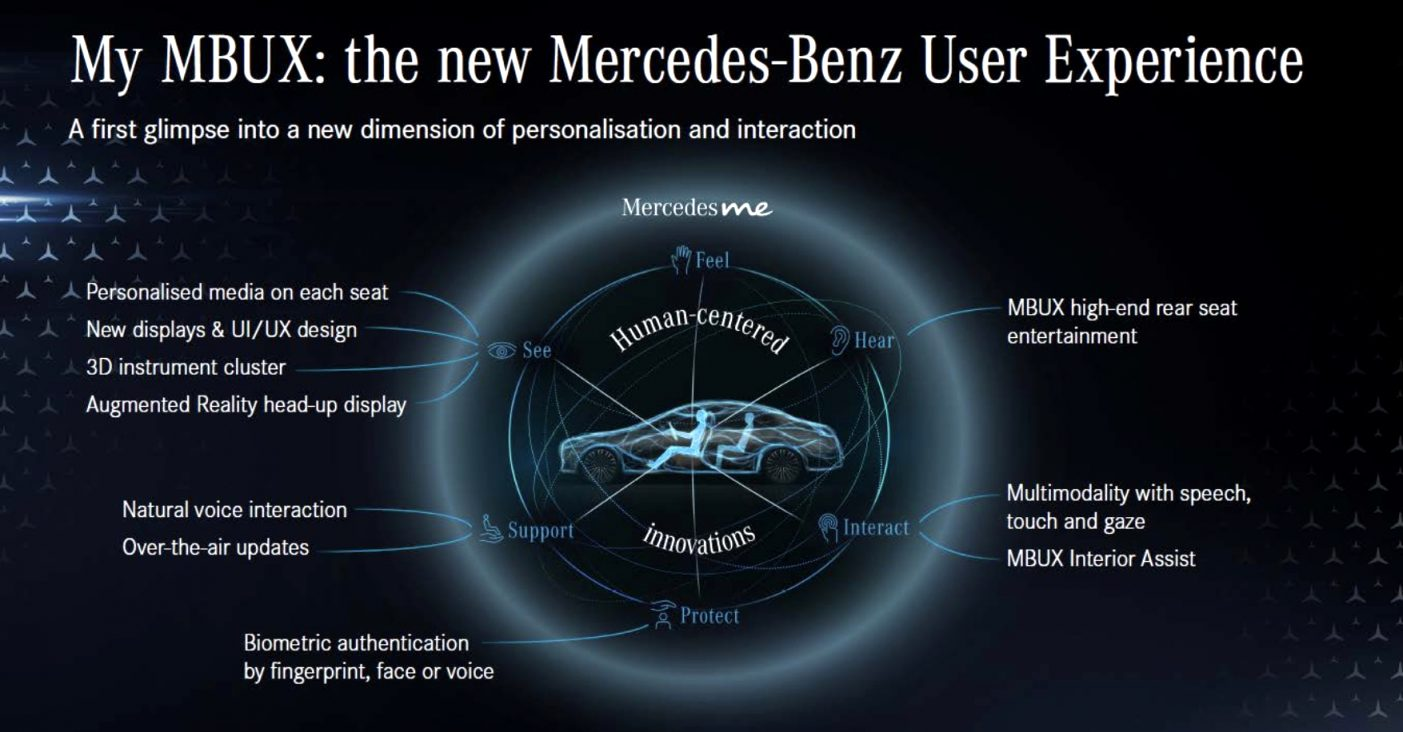 2021 mercedes infotainment Redesign and Concept
