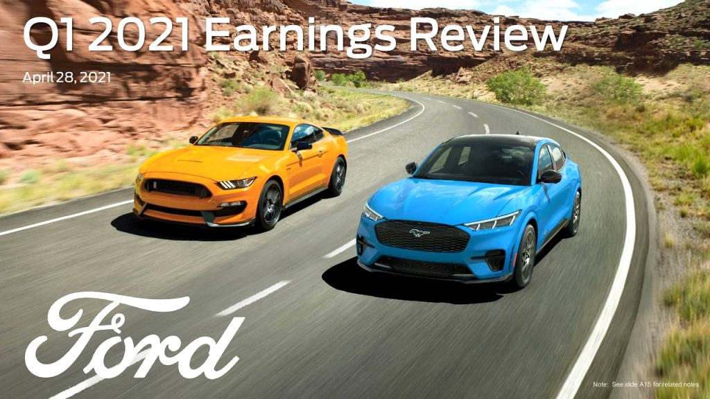 ford outlook 2021 History