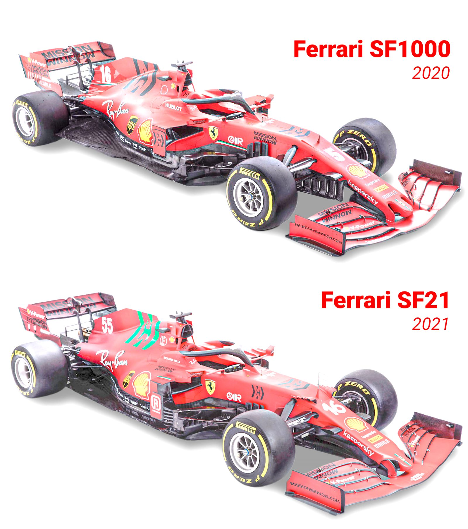 ferrari front wing 2021 Concept and Review